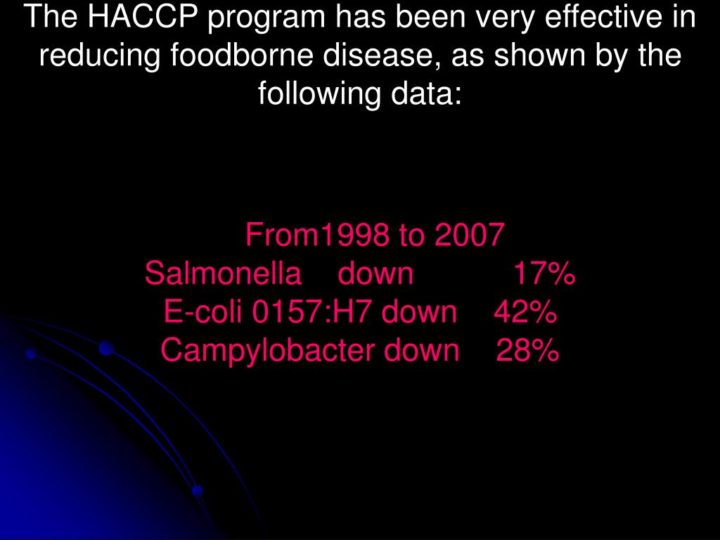 The HACCP program has been very effective in reducing foodborne disease, as shown by the following data: