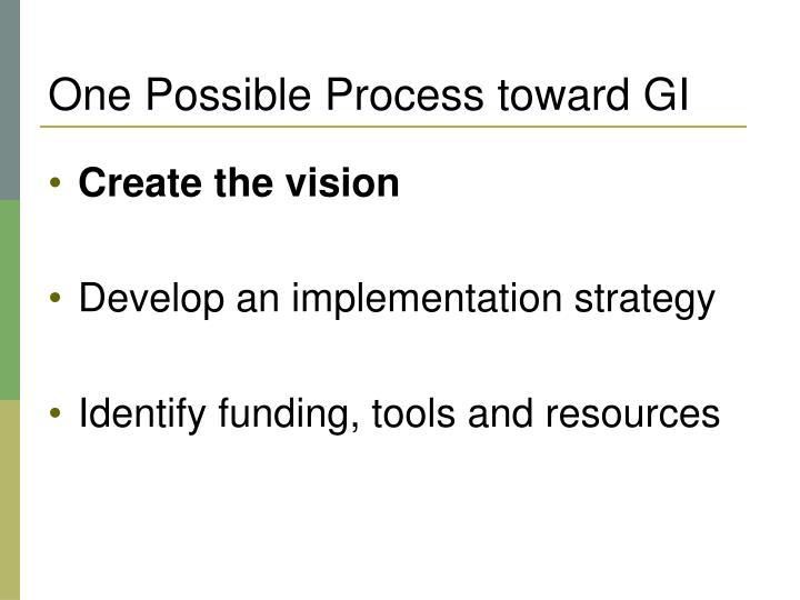 One Possible Process toward GI