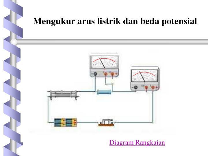 Ppt listrik dinamis powerpoint presentation id622268 mengukur arus listrik dan beda potensial diagram rangkaian ccuart Gallery