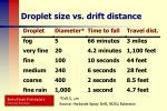 droplet size vs drift distance