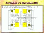 architecture of a macroblock mb