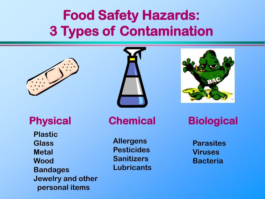 Food Safety Hazards: