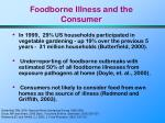 foodborne illness and the consumer