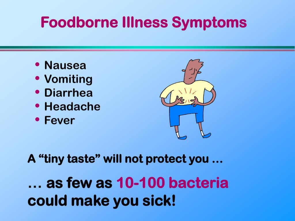 Foodborne Illness Symptoms