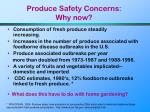 produce safety concerns why now