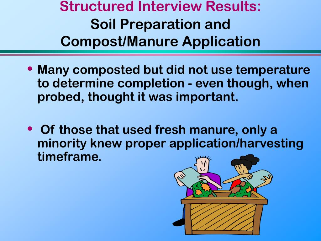 Structured Interview Results:
