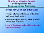 structured interview results soil preparation and compost manure application21