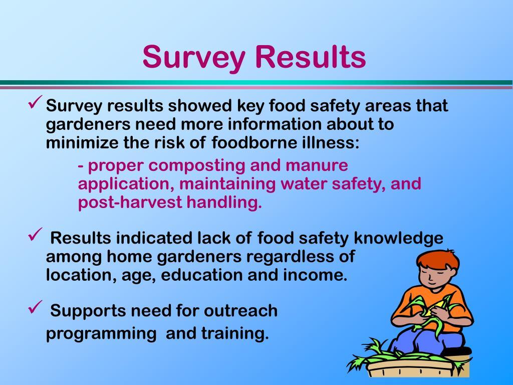 Survey Results