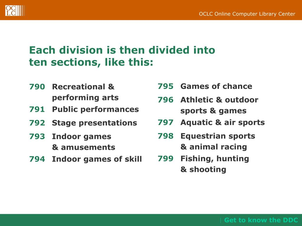 Each division is then divided into