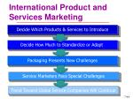 international product and services marketing