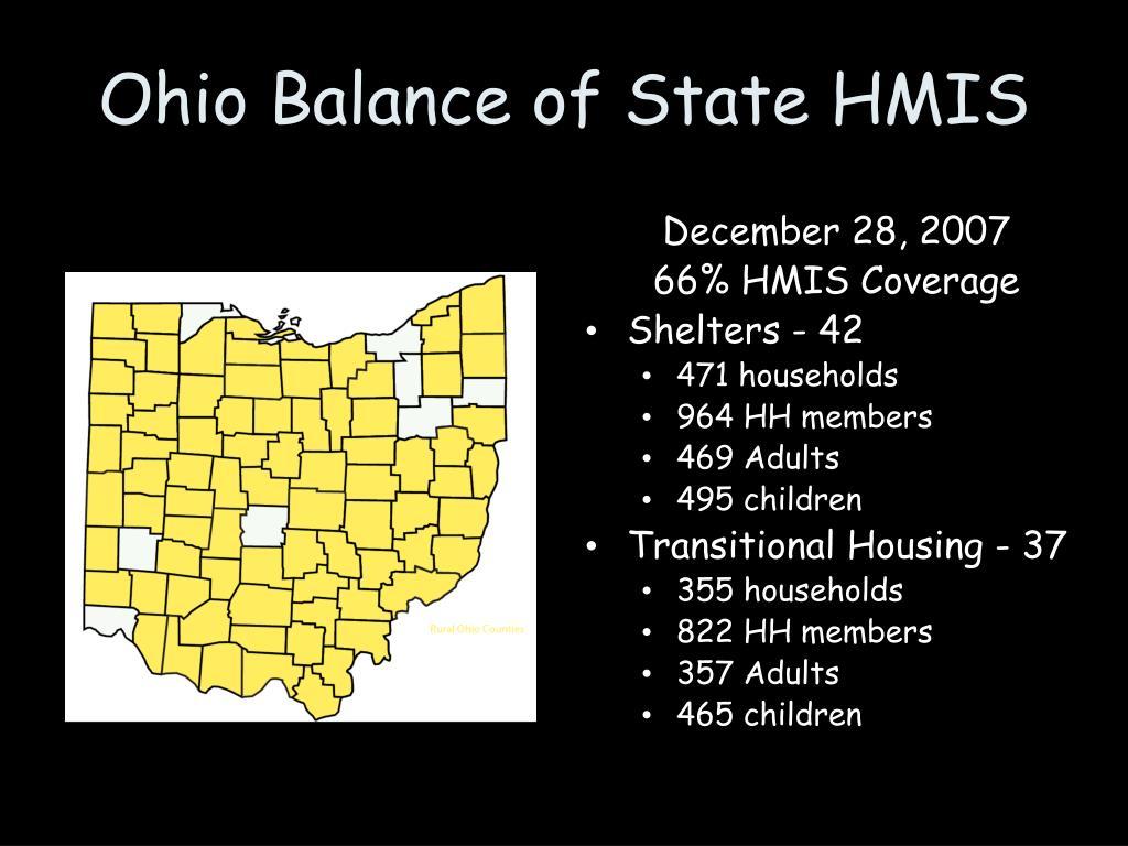 Ohio Balance of State HMIS