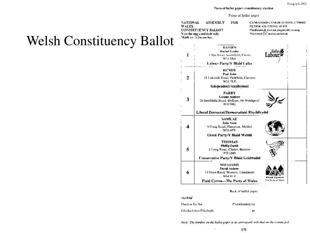 Welsh Constituency Ballot
