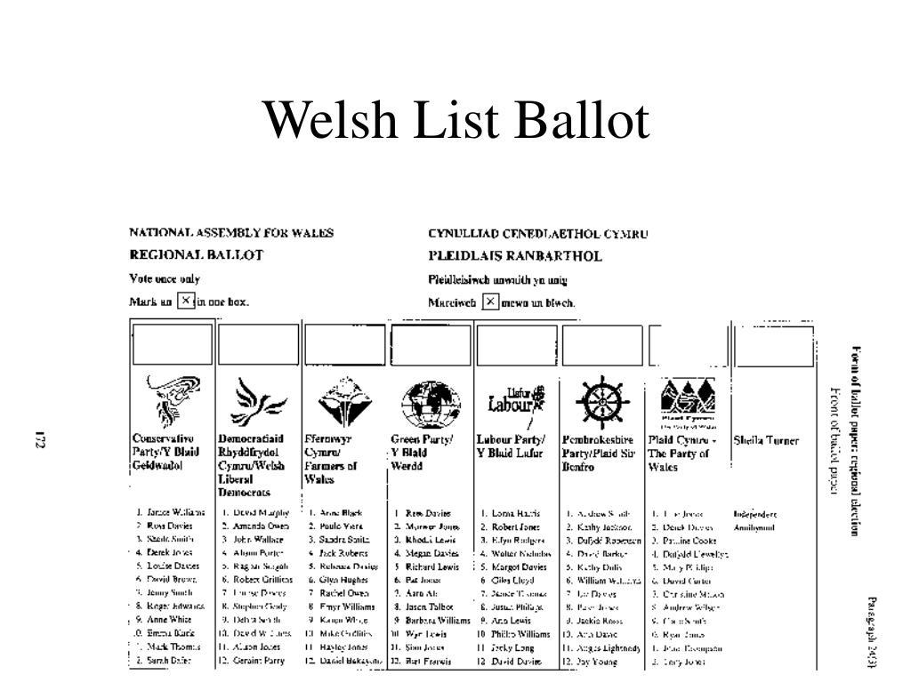 Welsh List Ballot