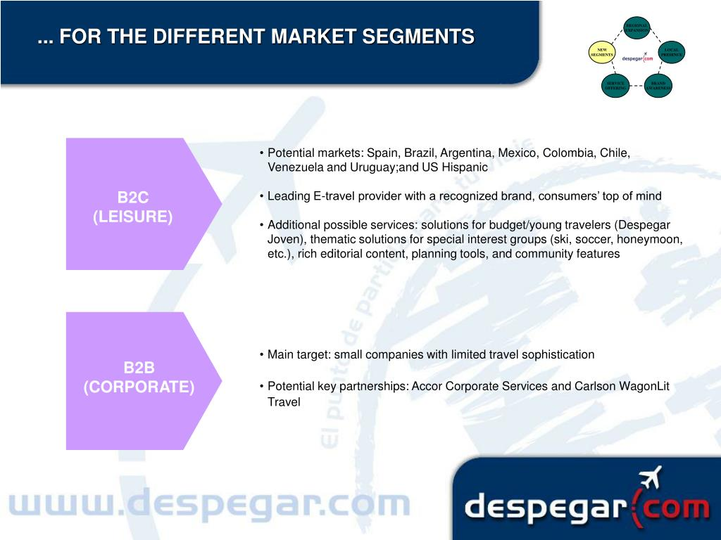 ... FOR THE DIFFERENT MARKET SEGMENTS