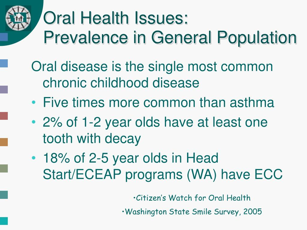 Oral Health Issues: