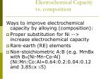 electrochemical capacity vs composition