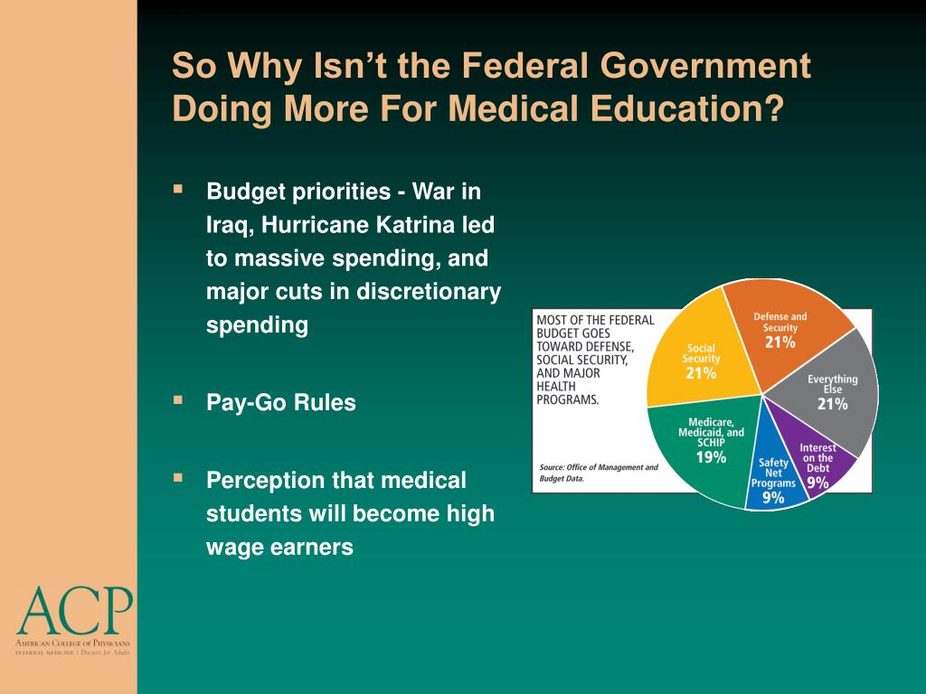So Why Isn't the Federal Government Doing More For Medical Education?