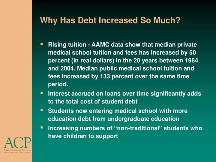 Why has debt increased so much