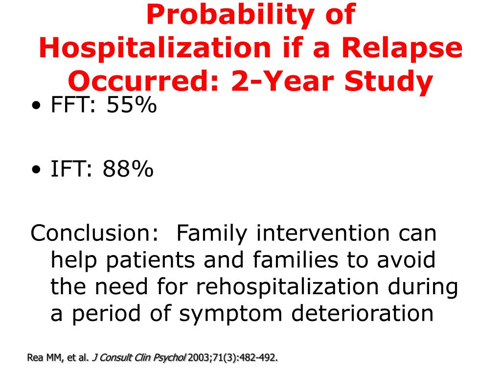 Probability of Hospitalization if a Relapse Occurred: 2-Year Study
