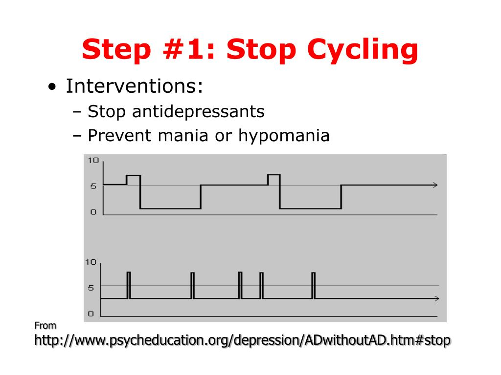 Step #1: Stop Cycling