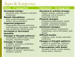 signs symptoms
