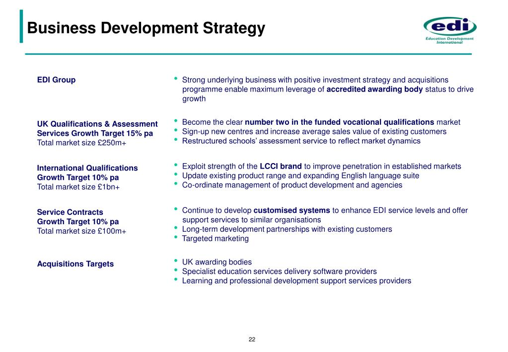 Business Development Strategy