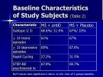 baseline characteristics of study subjects table 2