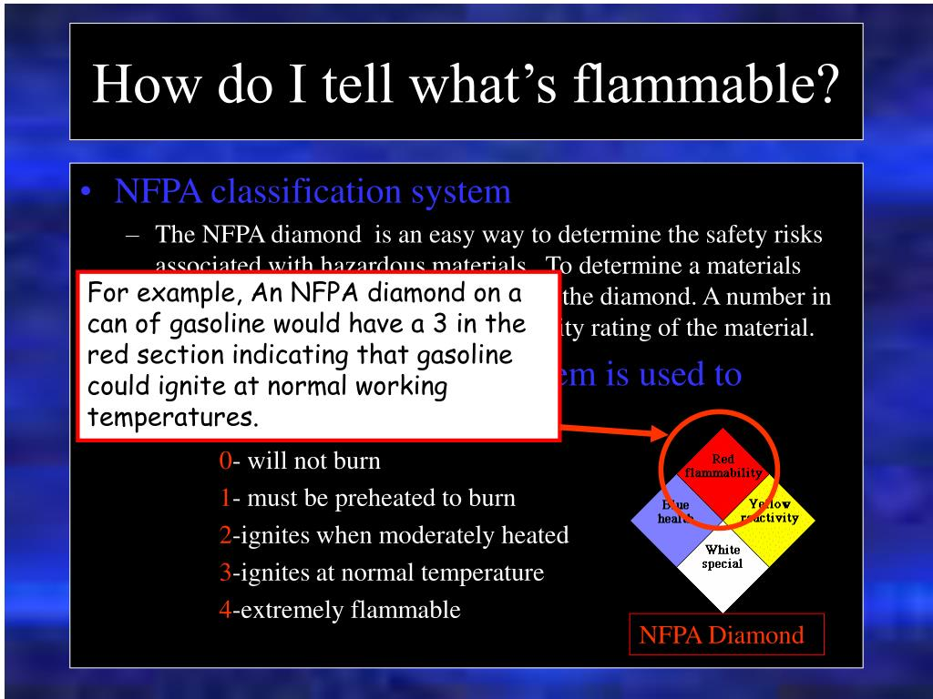How do I tell what's flammable?