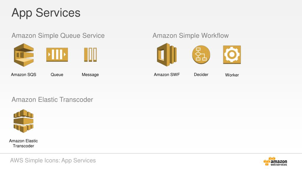 aws ppt icons download
