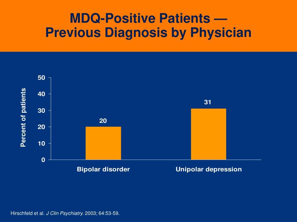 MDQ-Positive Patients —