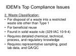 idem s top compliance issues11