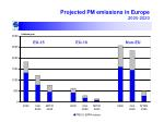 projected pm emissions in europe 2000 2020