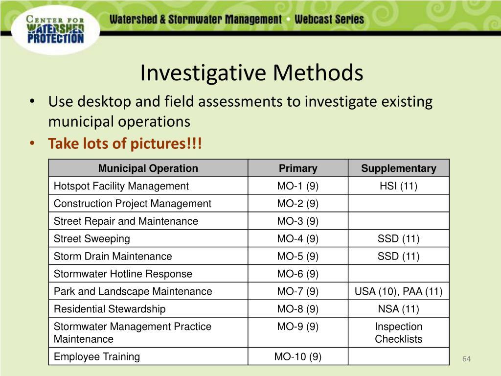 Investigative Methods