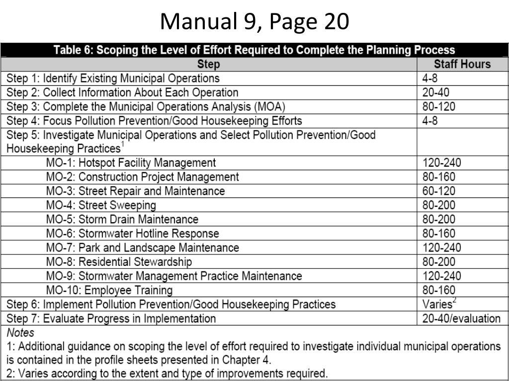 Manual 9, Page 20
