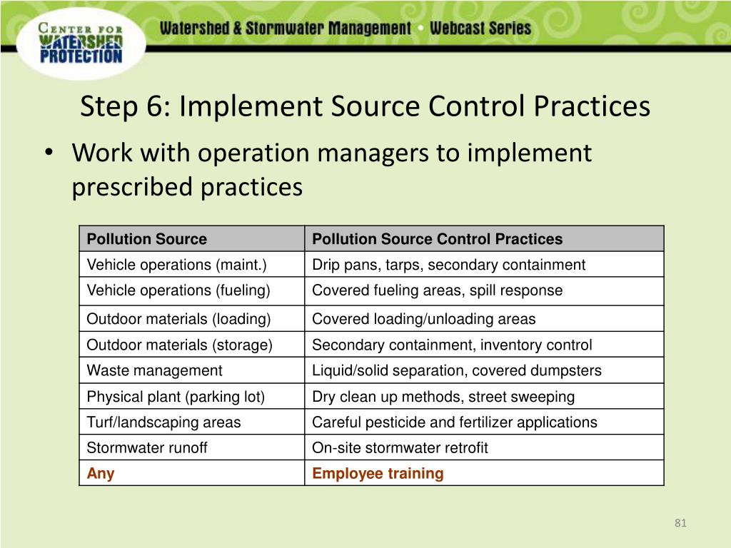 Step 6: Implement Source Control Practices