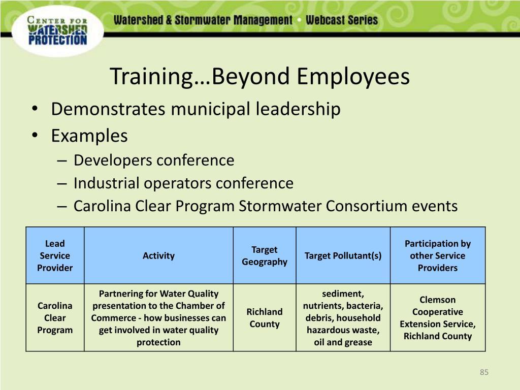 Training…Beyond Employees