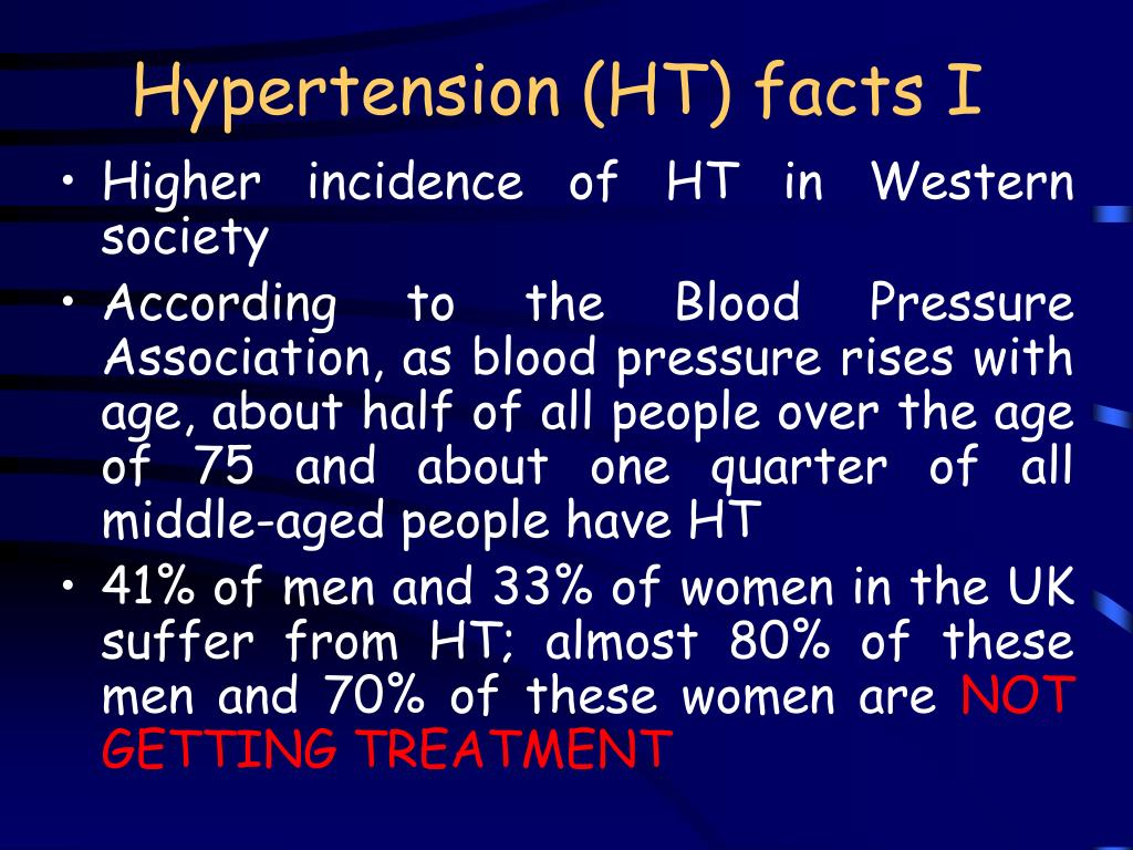 Hypertension (HT) facts I