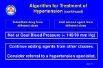 algorithm for treatment of hypertension continued51