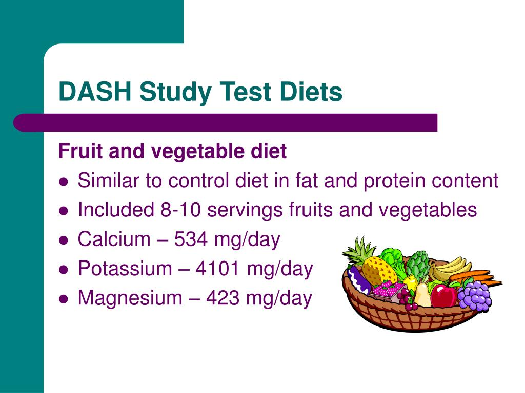 DASH Study Test Diets