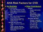 aha risk factors for cvd