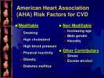 american heart association aha risk factors for cvd