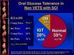 oral glucose tolerance in non vets with sci20