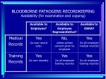 bloodborne pathogens recordkeeping availability for examination and copying