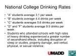 national college drinking rates