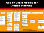 use of logic models for action planning