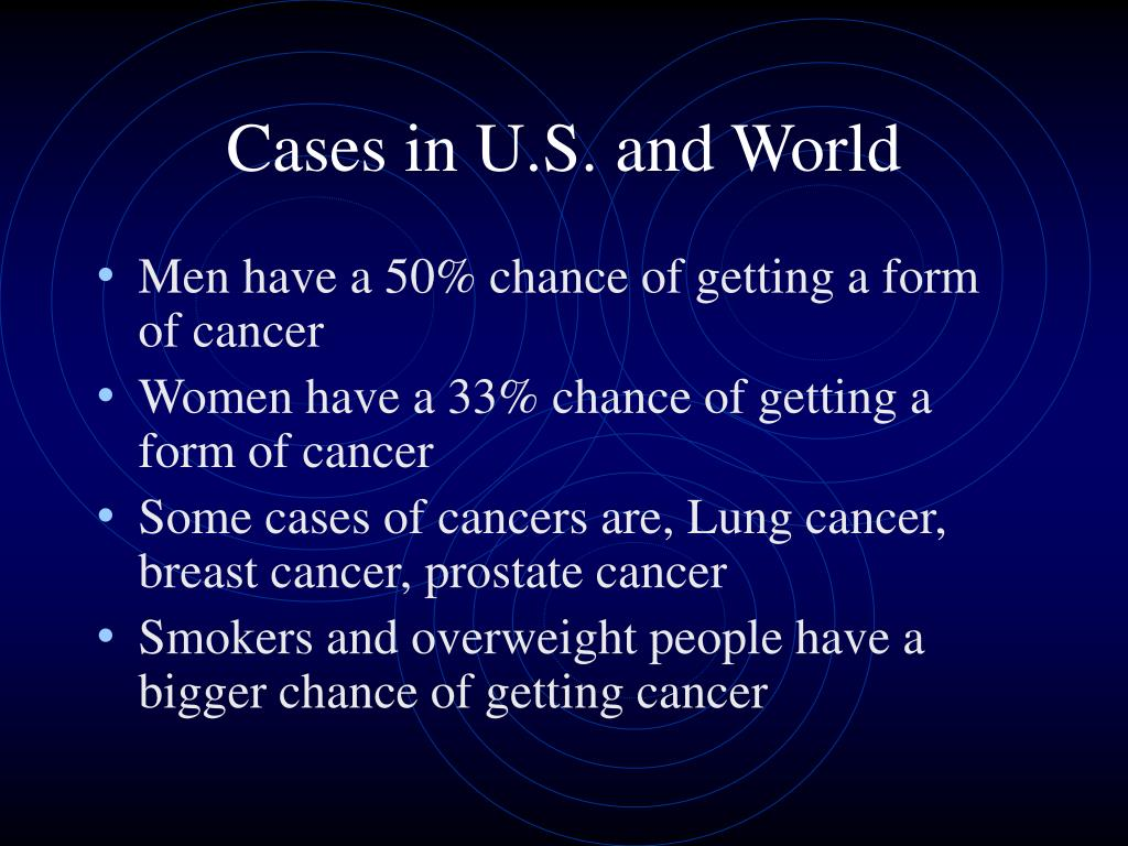 Cases in U.S. and World