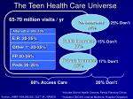 the teen health care universe
