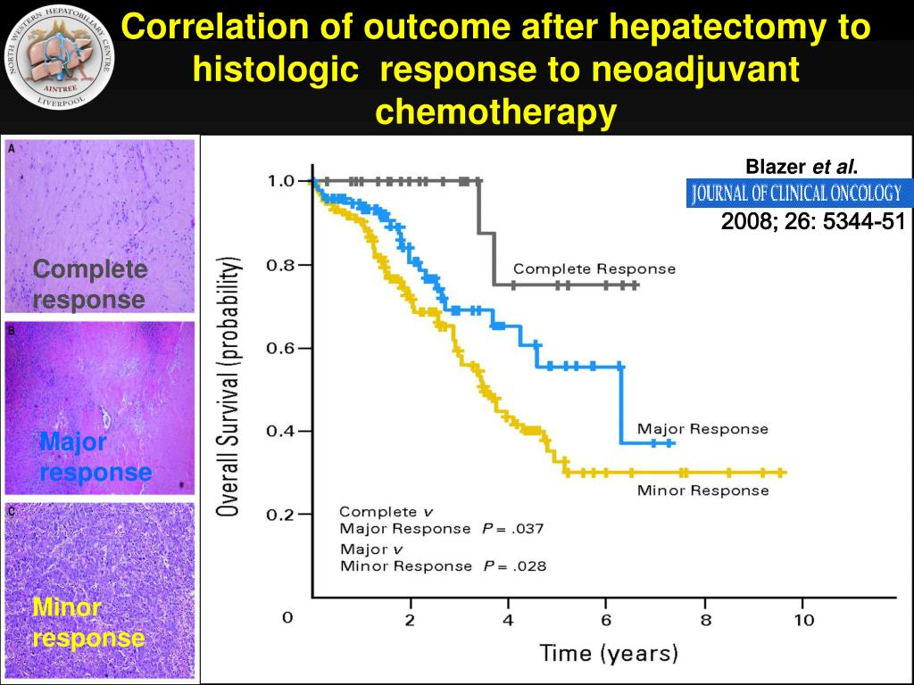 Correlation of outcome after hepatectomy to histologic  response to neoadjuvant  chemotherapy