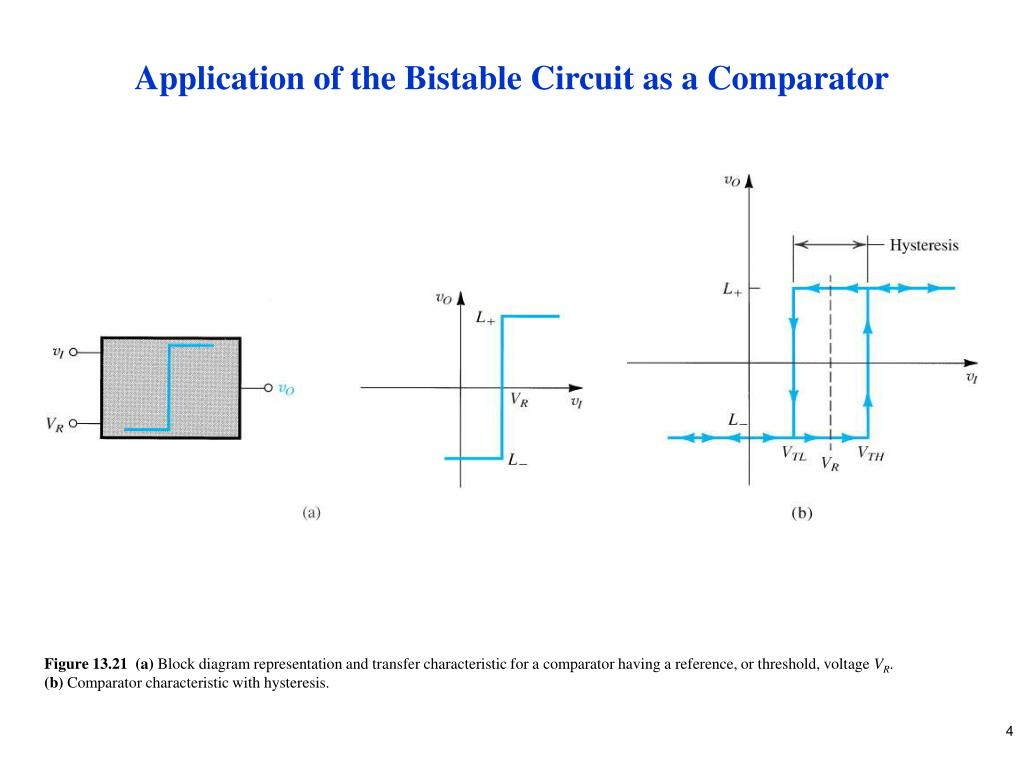 Application of the Bistable Circuit as a Comparator