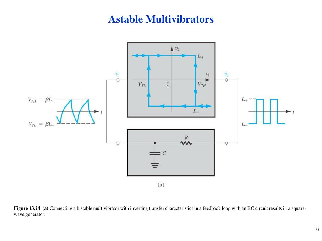 Astable Multivibrators